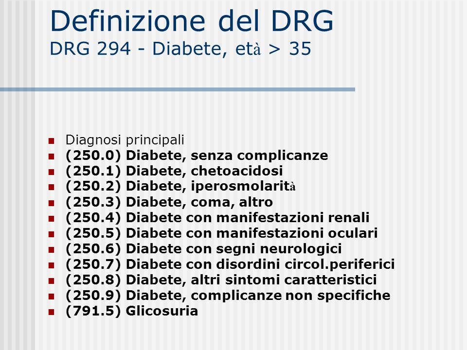 Definizione del DRG DRG 294 - Diabete, età > 35