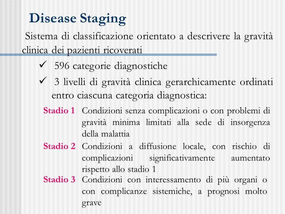 Disease StagingSistema di classificazione orientato a descrivere la gravità clinica dei pazienti ricoverati.