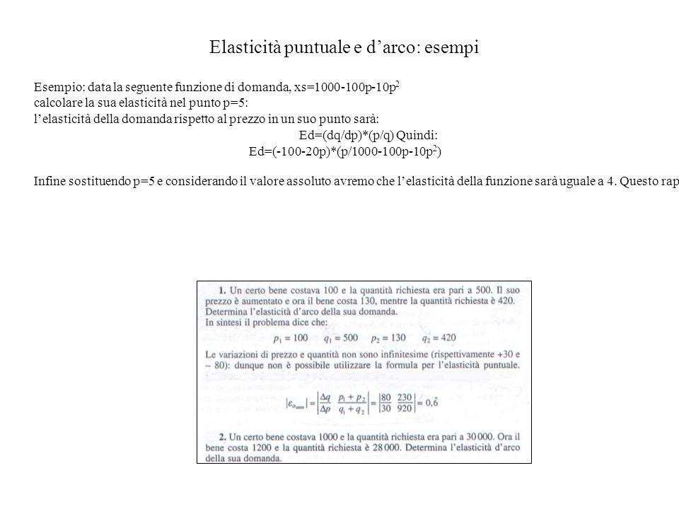 Elasticità puntuale e d'arco: esempi