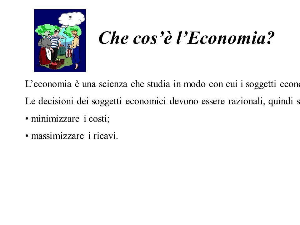 Che cos'è l'Economia
