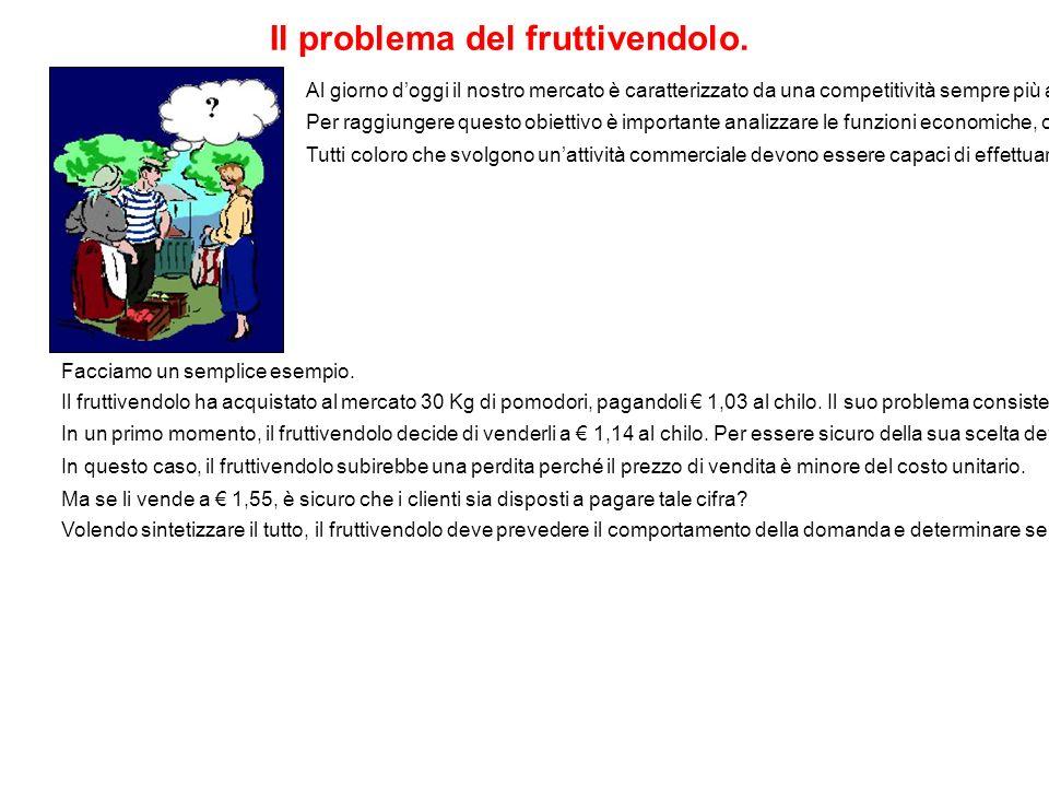 Il problema del fruttivendolo.
