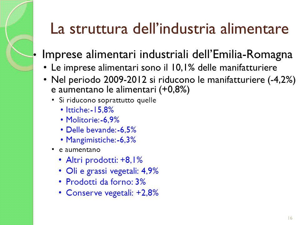 La struttura dell'industria alimentare
