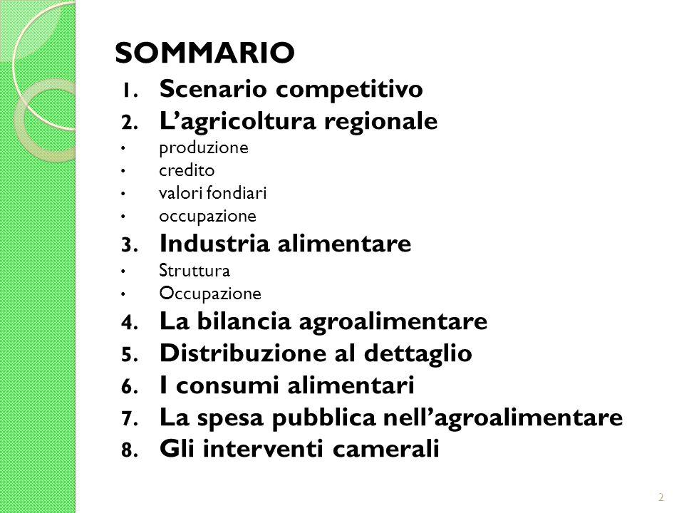 SOMMARIO Scenario competitivo L'agricoltura regionale