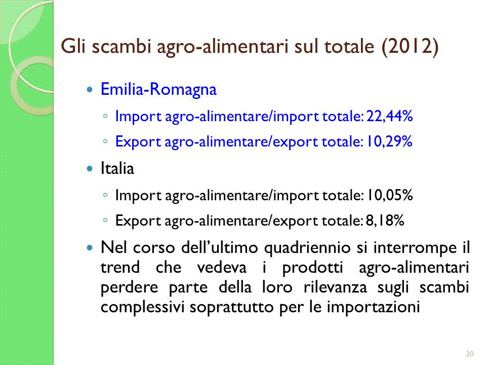 Gli scambi agro-alimentari sul totale (2012)