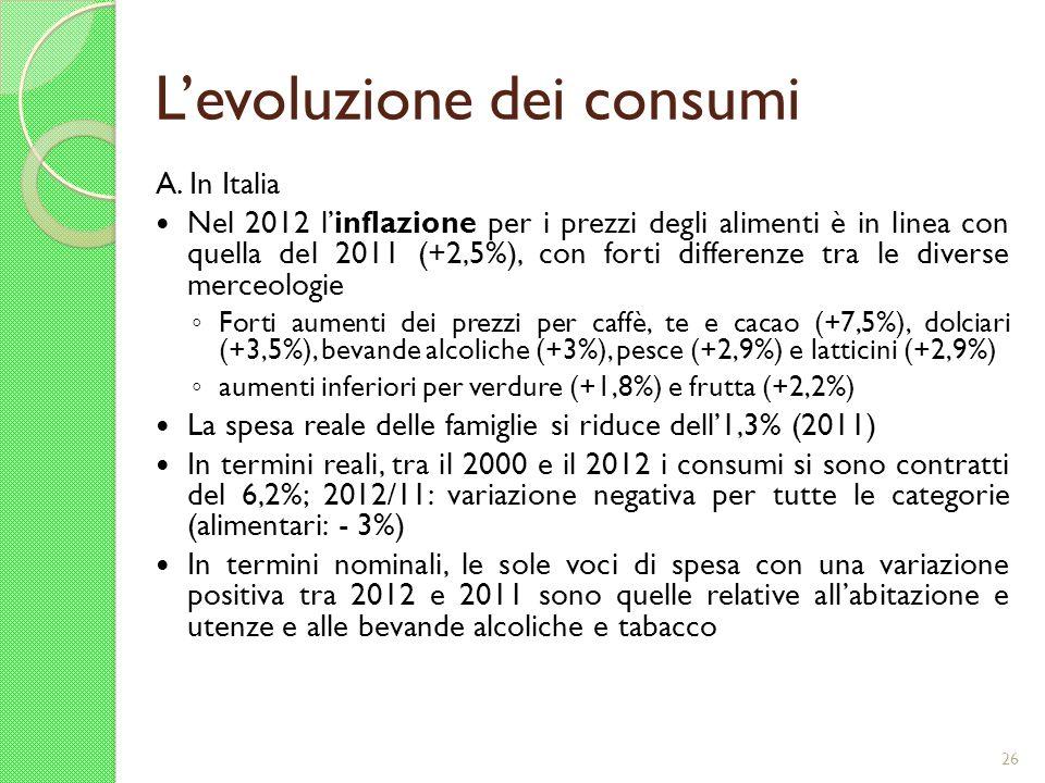 L'evoluzione dei consumi