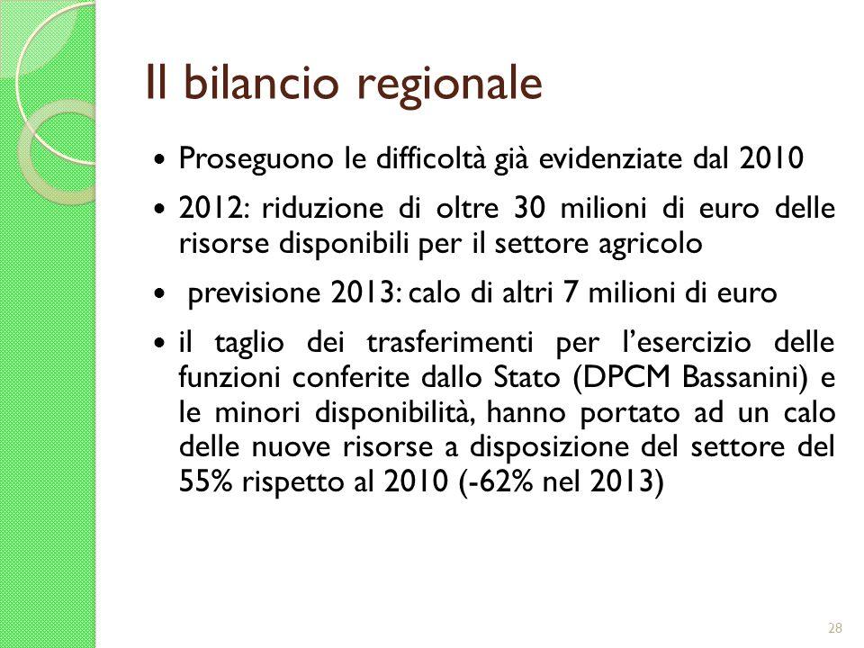 Il bilancio regionale Proseguono le difficoltà già evidenziate dal 2010.