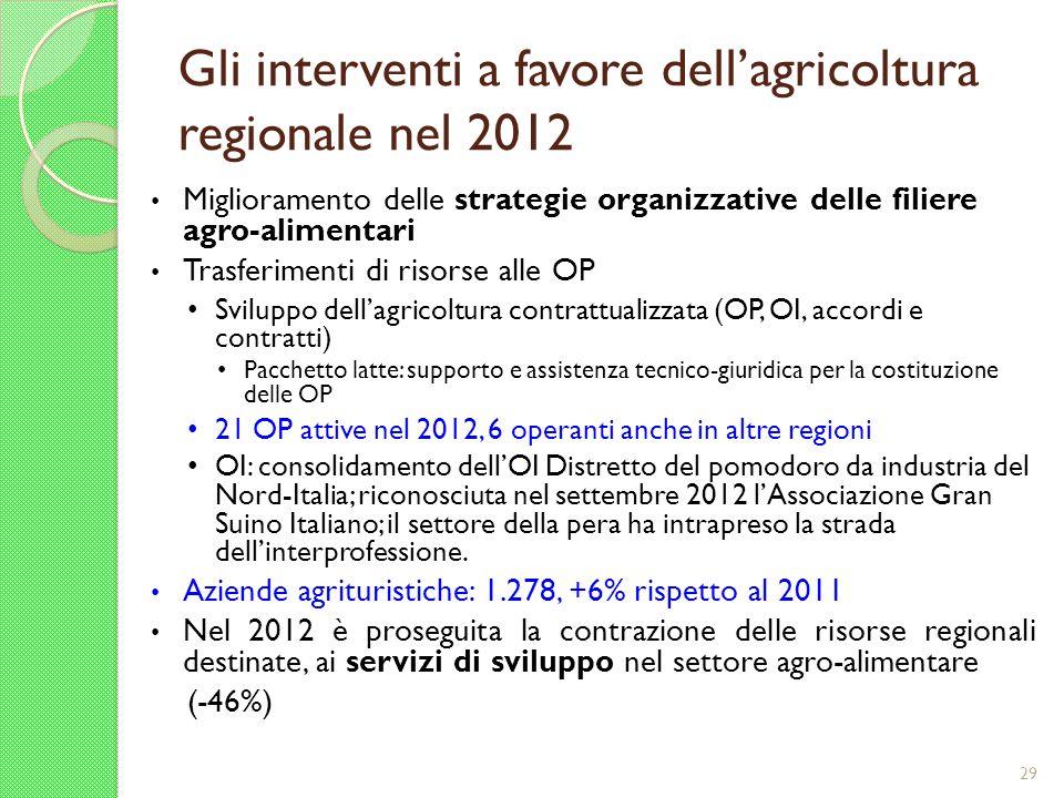 Gli interventi a favore dell'agricoltura regionale nel 2012