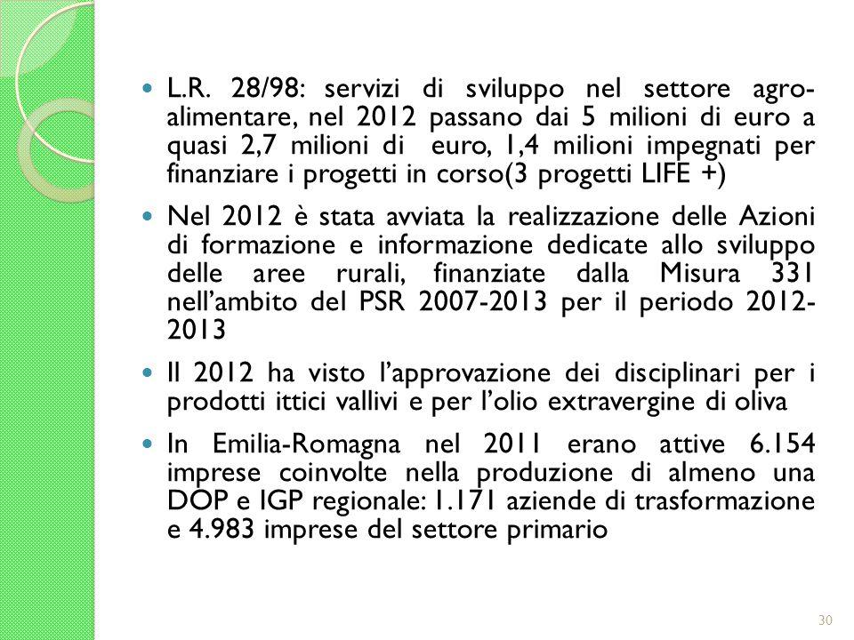 L.R. 28/98: servizi di sviluppo nel settore agro- alimentare, nel 2012 passano dai 5 milioni di euro a quasi 2,7 milioni di euro, 1,4 milioni impegnati per finanziare i progetti in corso(3 progetti LIFE +)