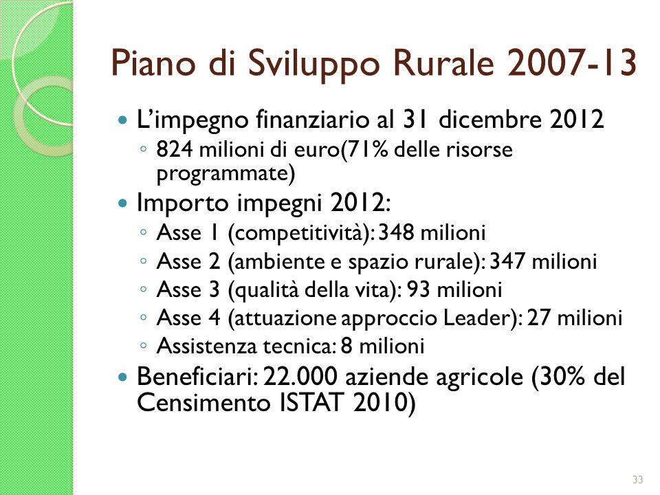 Piano di Sviluppo Rurale 2007-13