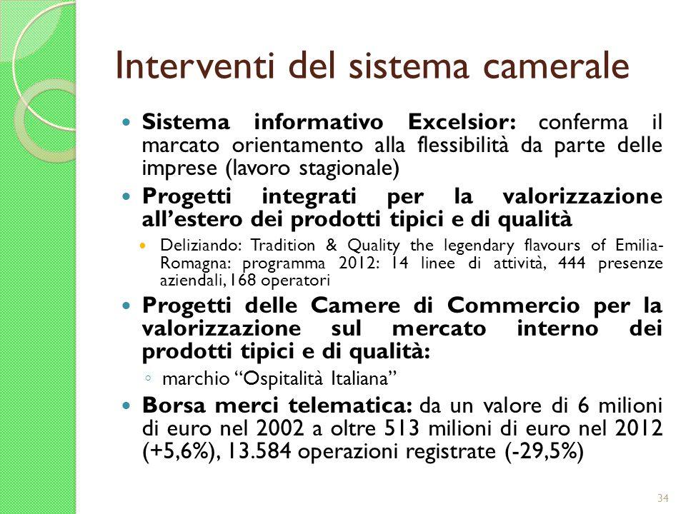 Interventi del sistema camerale