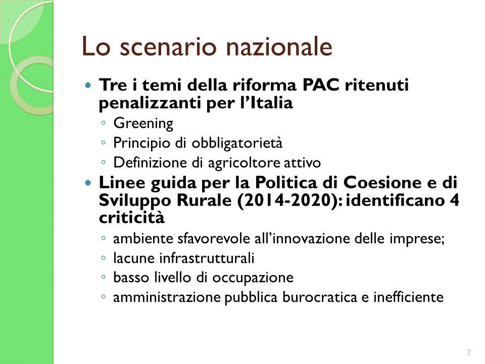 Lo scenario nazionale Tre i temi della riforma PAC ritenuti penalizzanti per l'Italia. Greening. Principio di obbligatorietà.