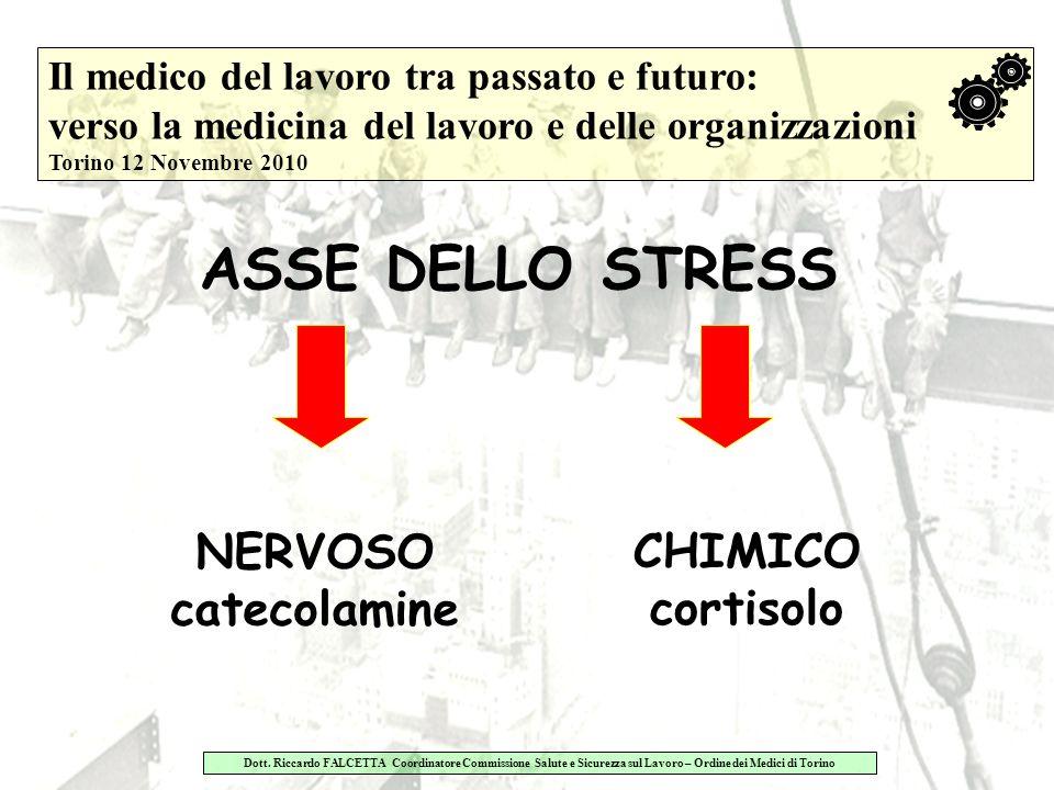 ASSE DELLO STRESS NERVOSO catecolamine CHIMICO cortisolo