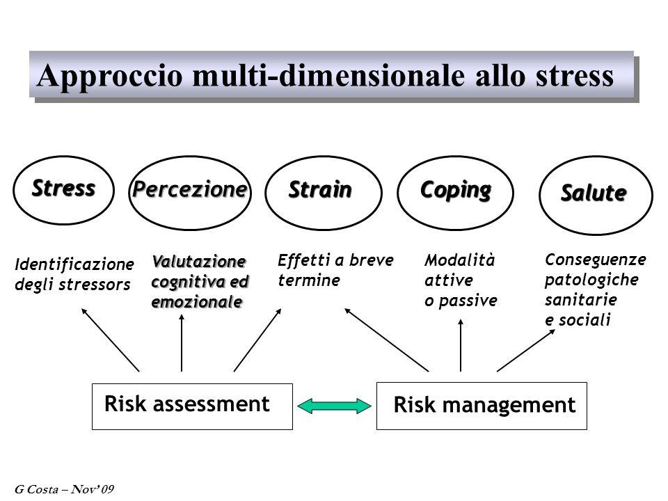 Approccio multi-dimensionale allo stress