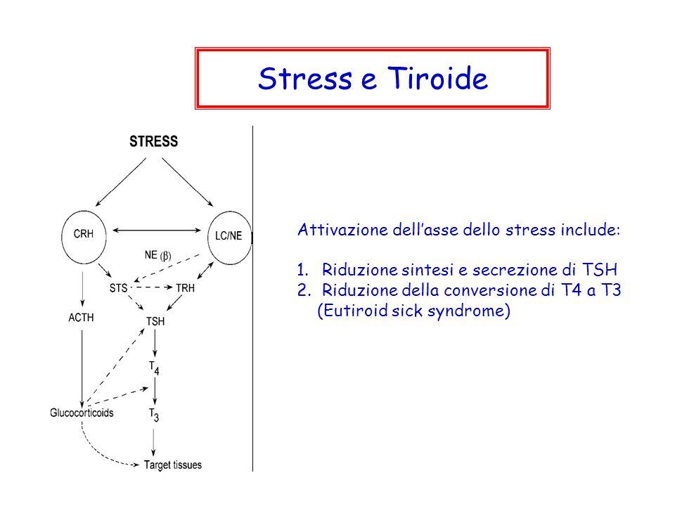 Stress e Tiroide Attivazione dell'asse dello stress include: