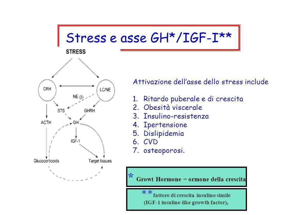 Stress e asse GH*/IGF-I**