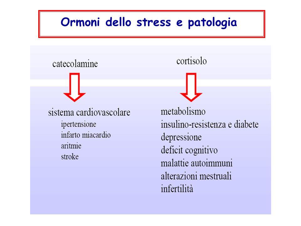 Ormoni dello stress e patologia