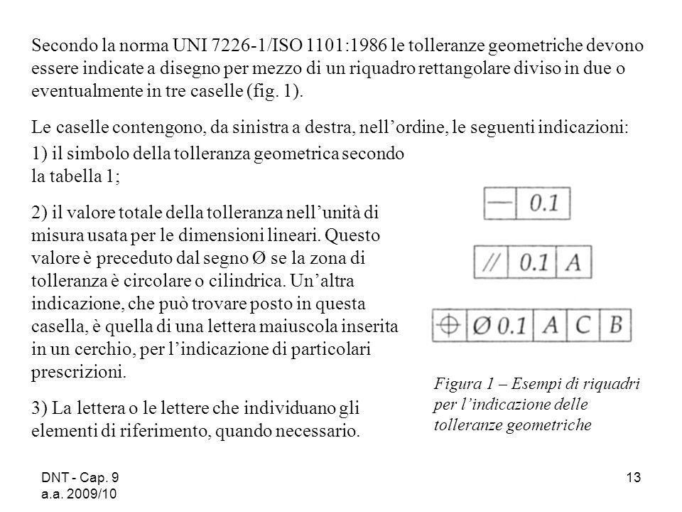 1) il simbolo della tolleranza geometrica secondo la tabella 1;