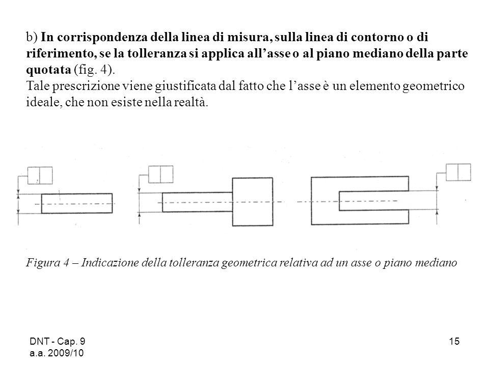 b) In corrispondenza della linea di misura, sulla linea di contorno o di riferimento, se la tolleranza si applica all'asse o al piano mediano della parte quotata (fig. 4).