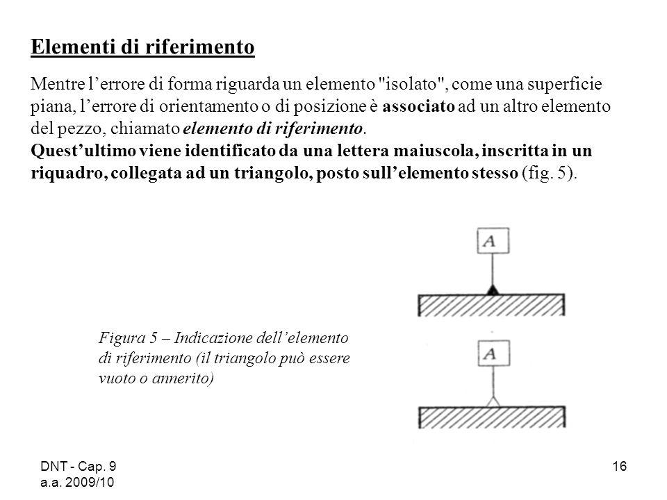 Elementi di riferimento