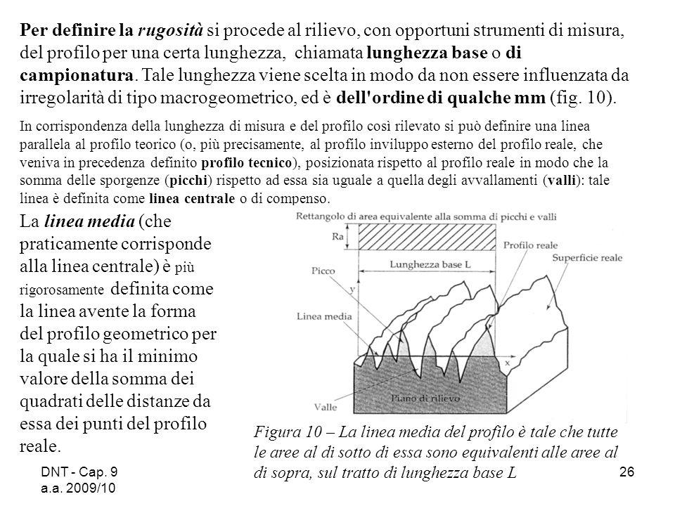 Per definire la rugosità si procede al rilievo, con opportuni strumenti di misura, del profilo per una certa lunghezza, chiamata lunghezza base o di campionatura. Tale lunghezza viene scelta in modo da non essere influenzata da irregolarità di tipo macrogeometrico, ed è dell ordine di qualche mm (fig. 10).