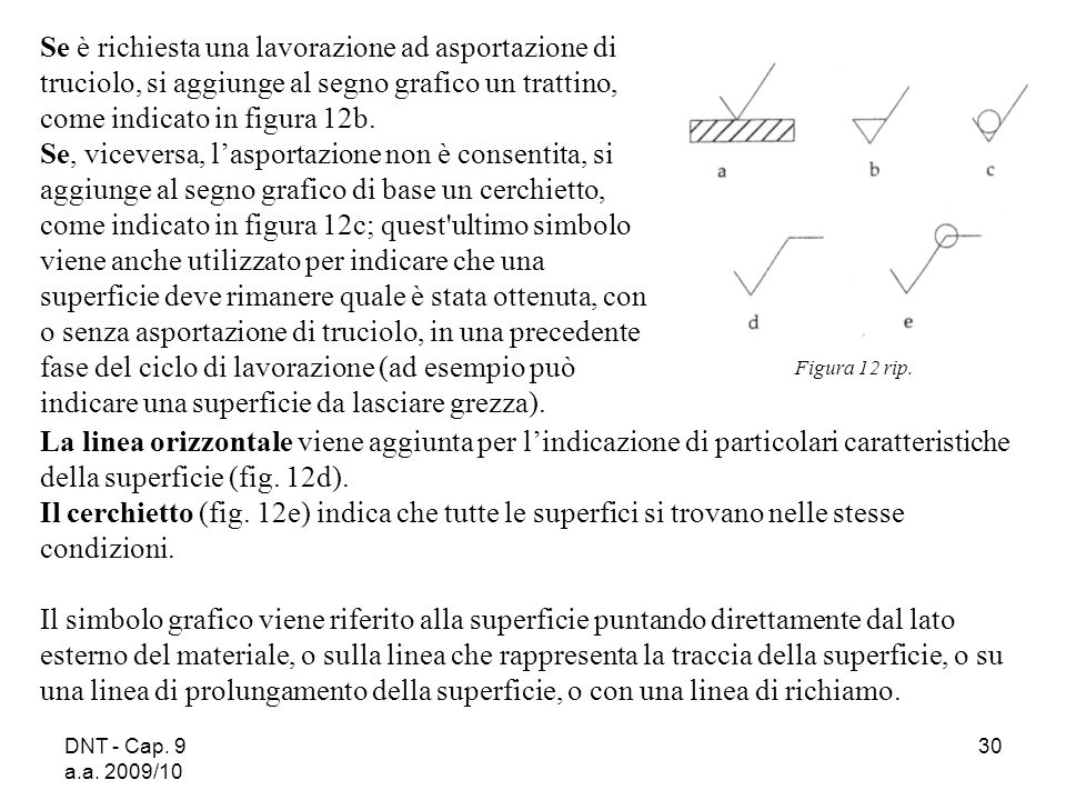 Se è richiesta una lavorazione ad asportazione di truciolo, si aggiunge al segno grafico un trattino, come indicato in figura 12b.