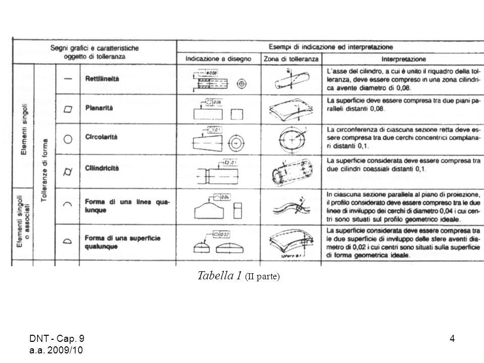 Tabella 1 (II parte) DNT - Cap. 9 a.a. 2009/10