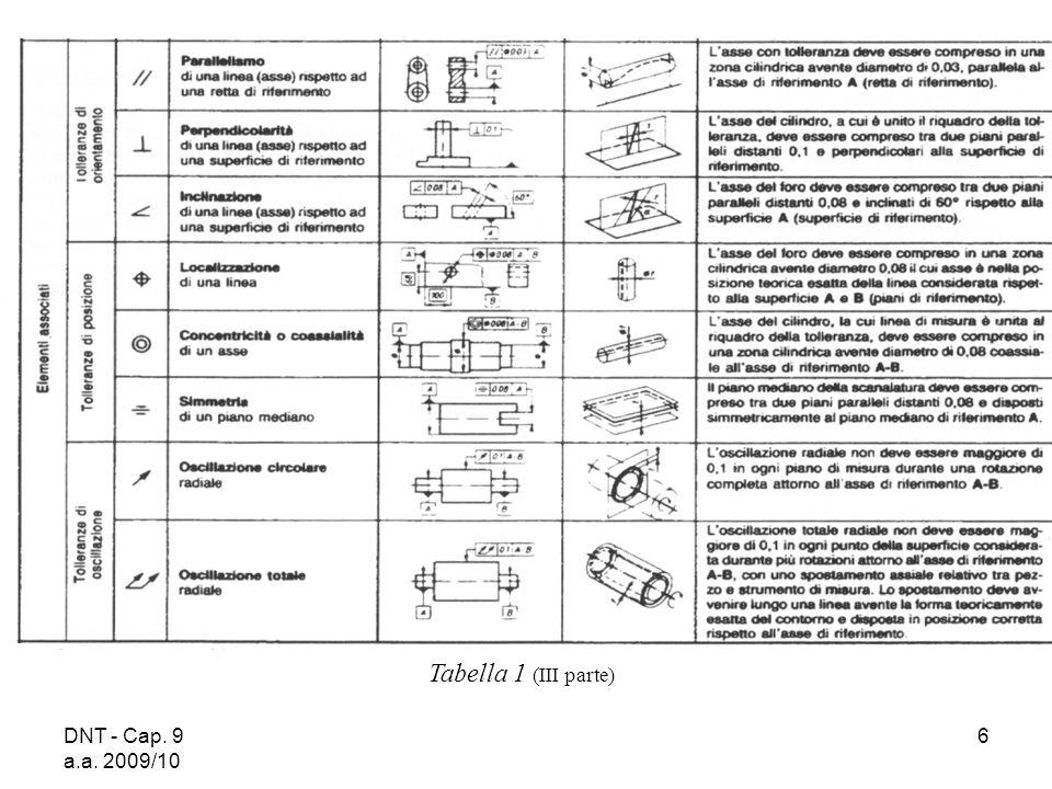 Tabella 1 (III parte) DNT - Cap. 9 a.a. 2009/10