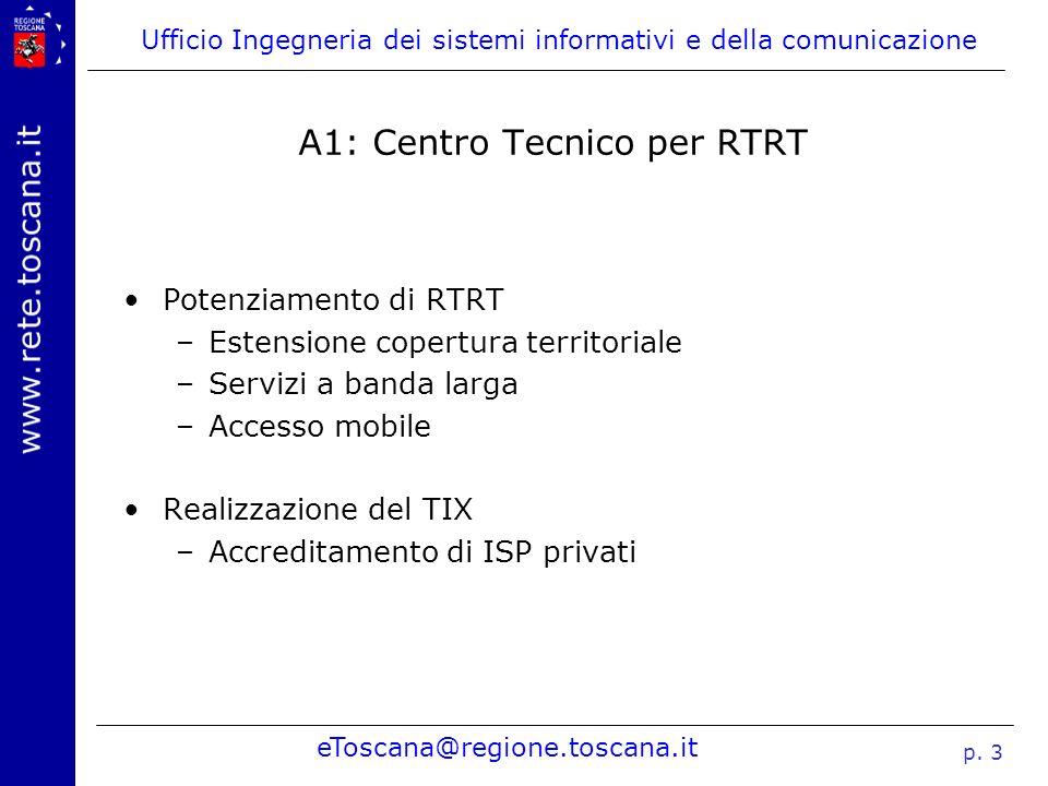 A1: Centro Tecnico per RTRT