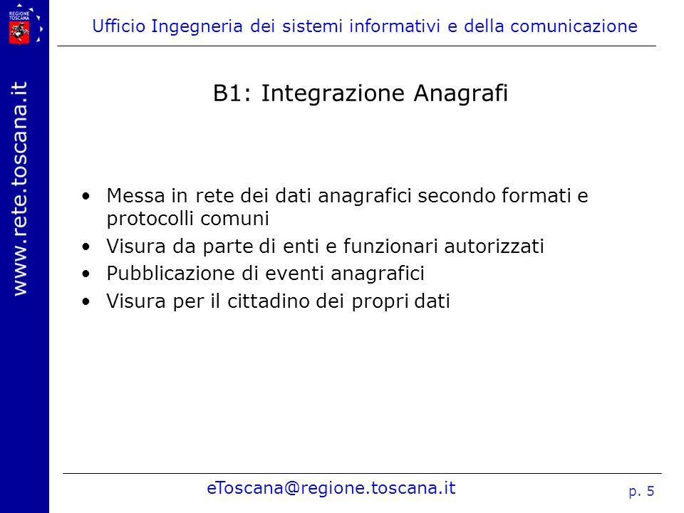 B1: Integrazione Anagrafi