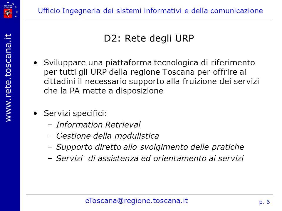 D2: Rete degli URP