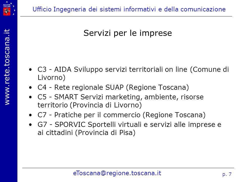 Servizi per le imprese C3 - AIDA Sviluppo servizi territoriali on line (Comune di Livorno) C4 - Rete regionale SUAP (Regione Toscana)