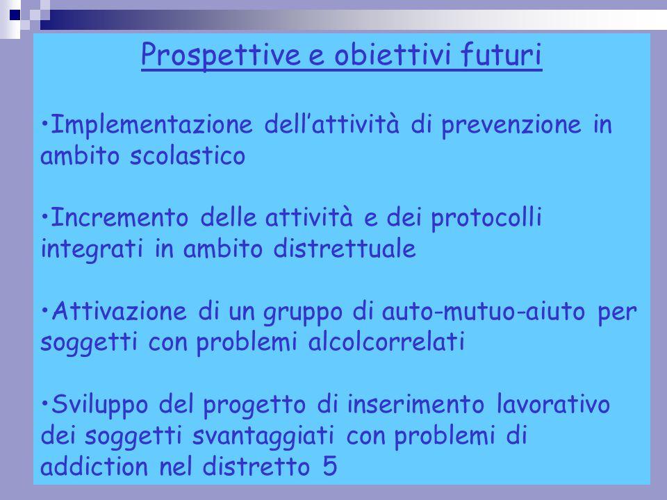 Prospettive e obiettivi futuri