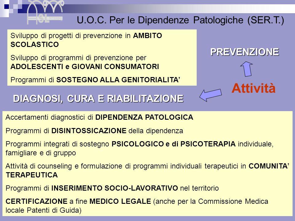 Attività U.O.C. Per le Dipendenze Patologiche (SER.T.) PREVENZIONE