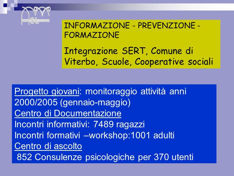 Integrazione SERT, Comune di Viterbo, Scuole, Cooperative sociali