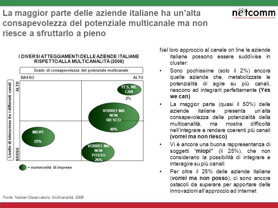 La maggior parte delle aziende italiane ha un'alta consapevolezza del potenziale multicanale ma non riesce a sfruttarlo a pieno