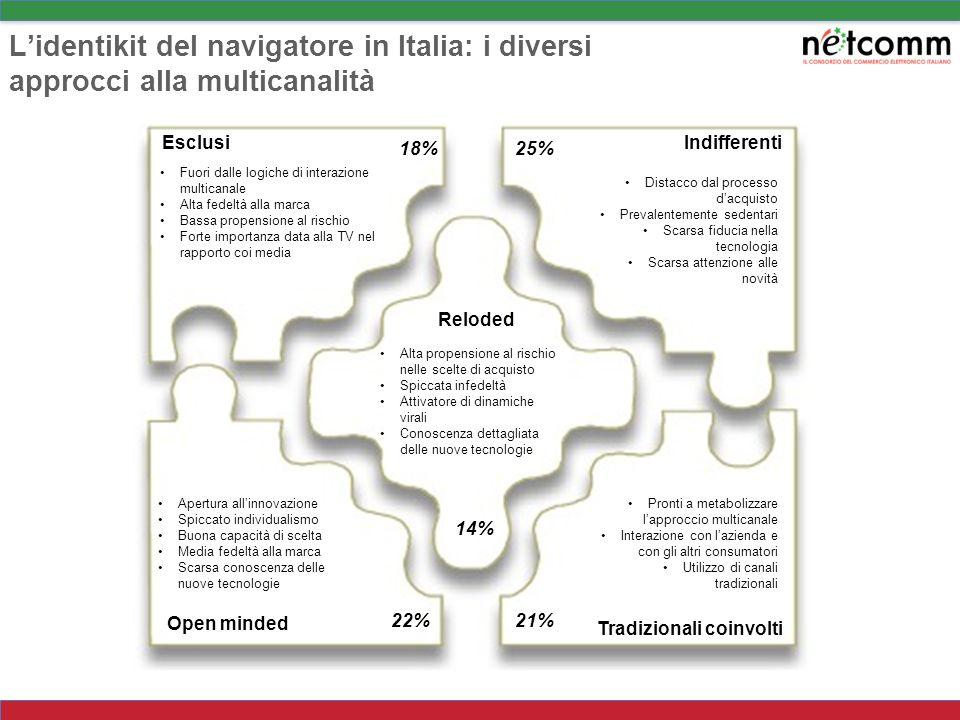 L'identikit del navigatore in Italia: i diversi approcci alla multicanalità