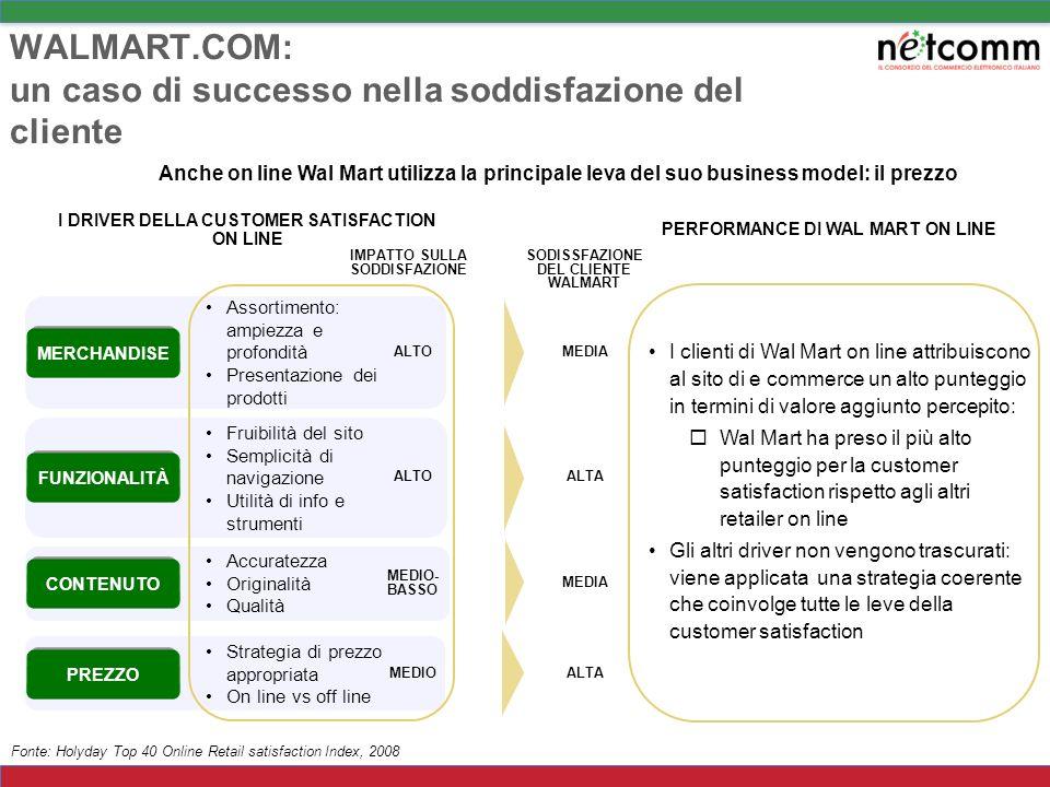 WALMART.COM: un caso di successo nella soddisfazione del cliente