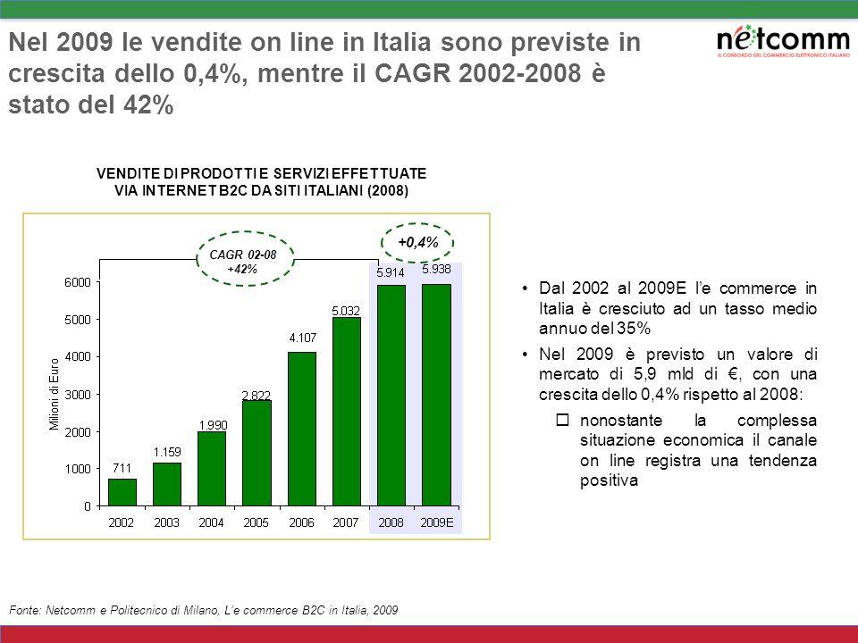 Nel 2009 le vendite on line in Italia sono previste in crescita dello 0,4%, mentre il CAGR 2002-2008 è stato del 42%