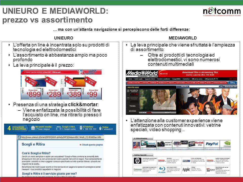 UNIEURO E MEDIAWORLD: prezzo vs assortimento