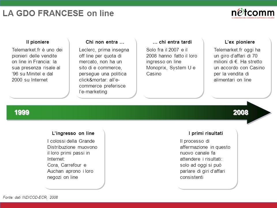 LA GDO FRANCESE on line 1999 2008 Il pioniere