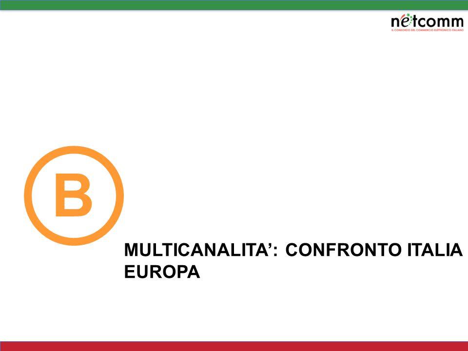 B MULTICANALITA': CONFRONTO ITALIA EUROPA