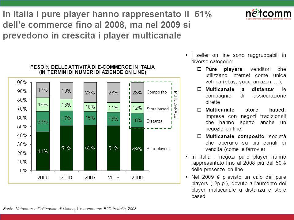 In Italia i pure player hanno rappresentato il 51% dell'e commerce fino al 2008, ma nel 2009 si prevedono in crescita i player multicanale