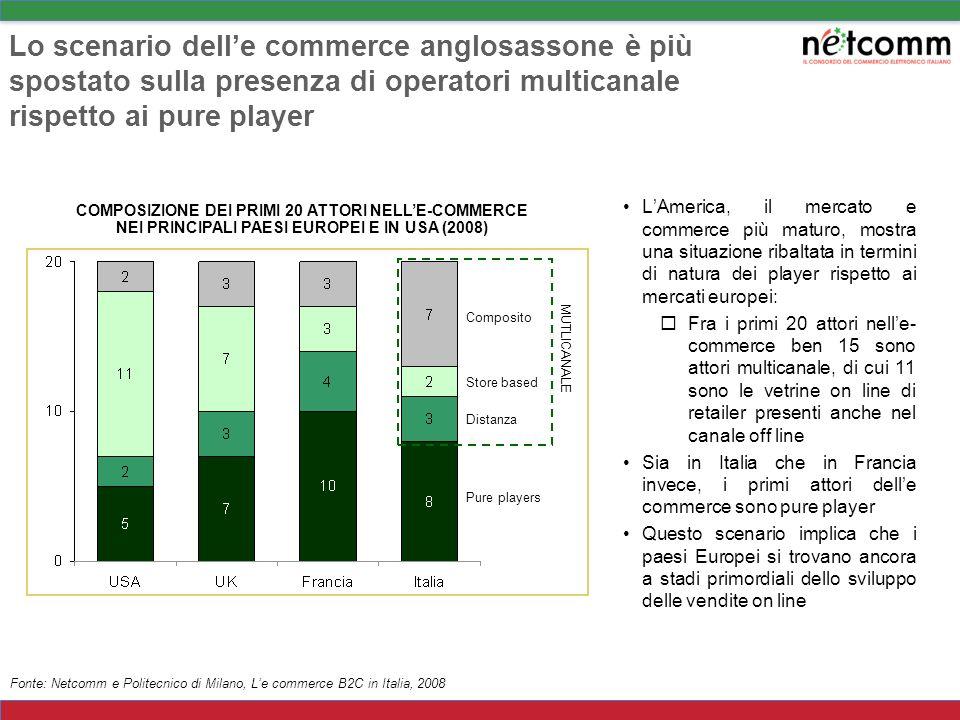 Lo scenario dell'e commerce anglosassone è più spostato sulla presenza di operatori multicanale rispetto ai pure player
