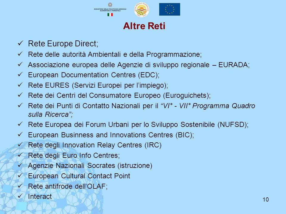 Altre Reti Rete Europe Direct;