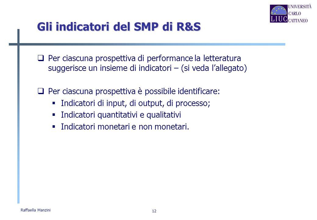 Gli indicatori del SMP di R&S