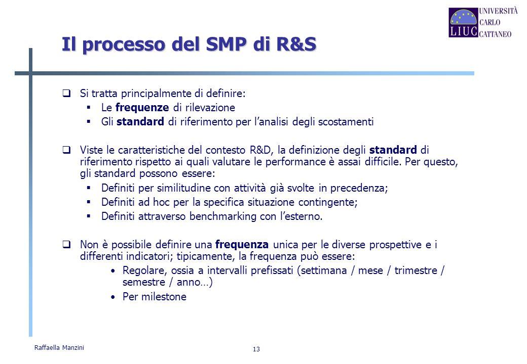 Il processo del SMP di R&S