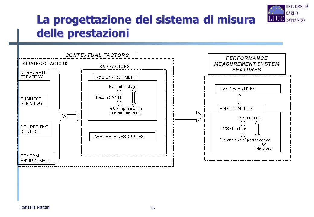 La progettazione del sistema di misura delle prestazioni