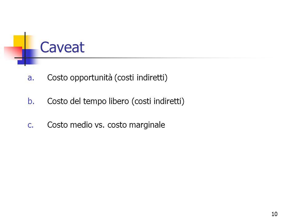 Caveat Costo opportunità (costi indiretti)