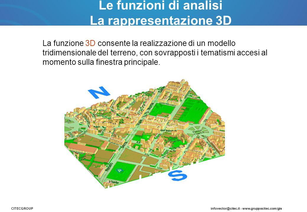 Le funzioni di analisi La rappresentazione 3D