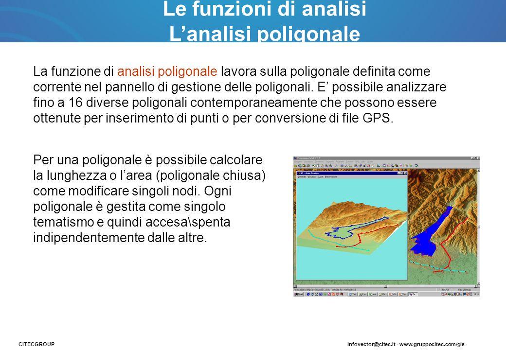 Le funzioni di analisi L'analisi poligonale